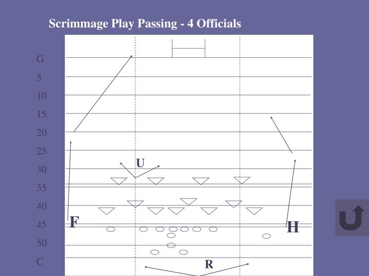 Scrimmage Play Passing - 4 Officials