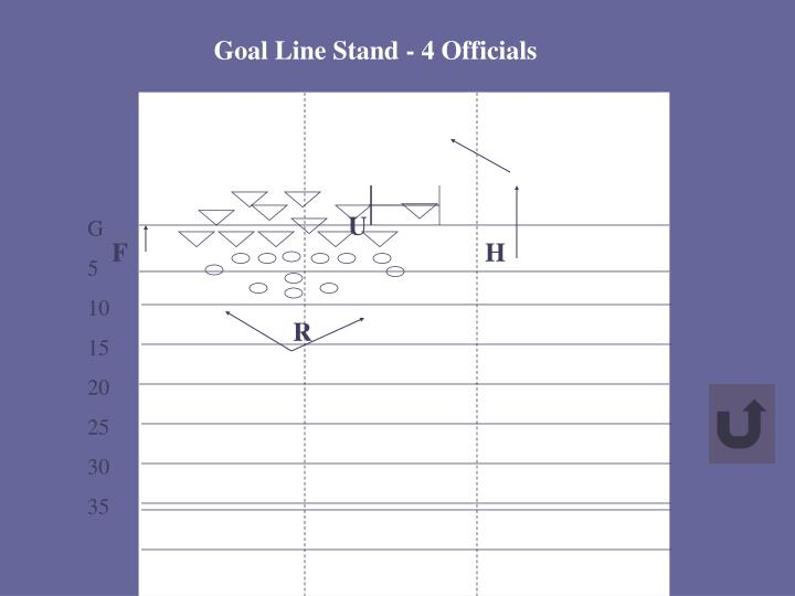 Goal Line Stand - 4 Officials