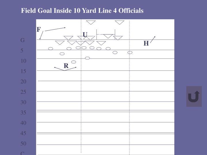 Field Goal Inside 10 Yard Line 4 Officials