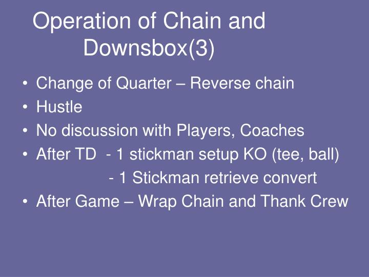 Operation of Chain and Downsbox(3)