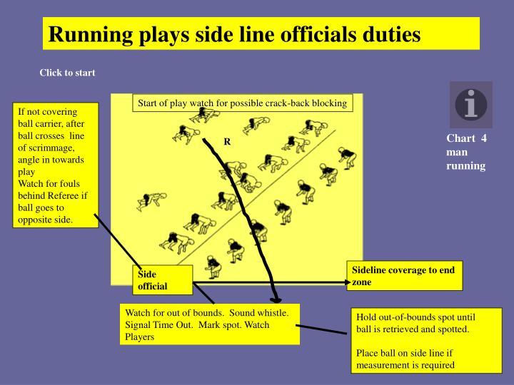 Running plays side line officials duties