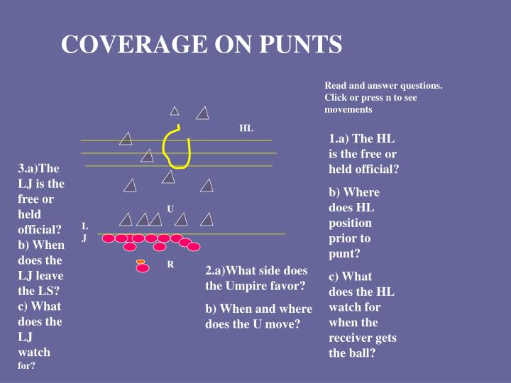COVERAGE ON PUNTS