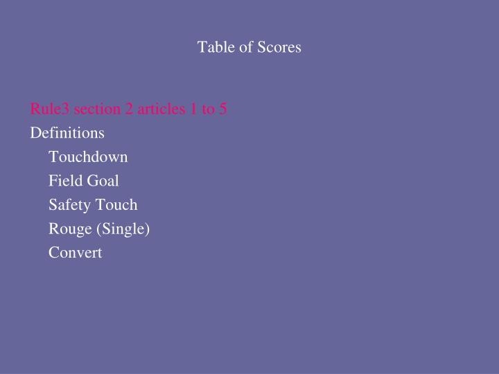 Table of Scores