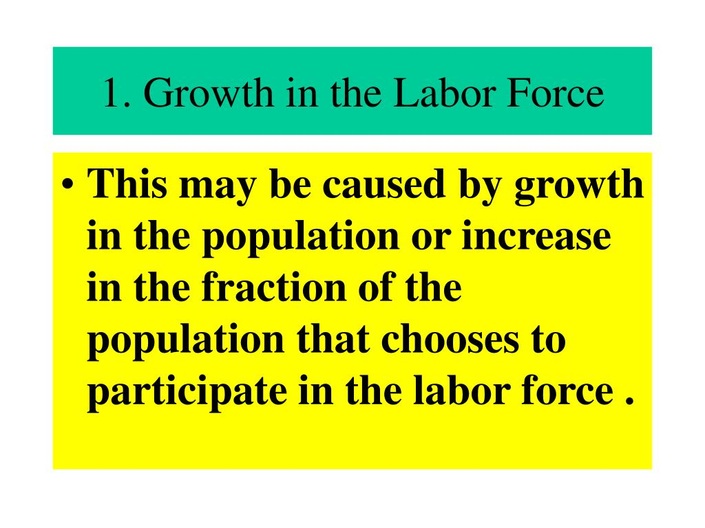 1. Growth in the Labor Force