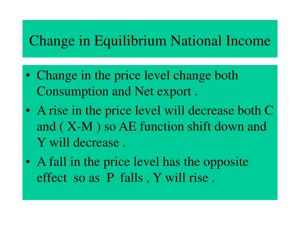 Change in Equilibrium National Income