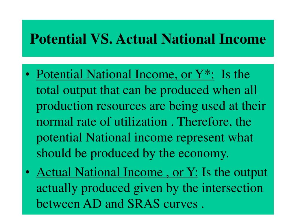 Potential VS. Actual National Income