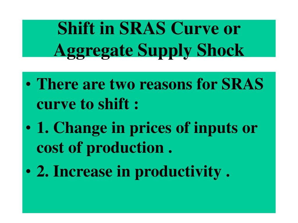 Shift in SRAS Curve or Aggregate Supply Shock