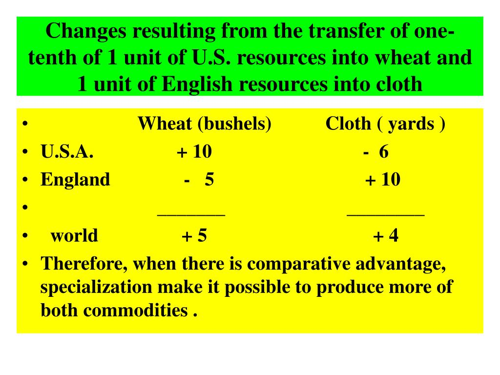 Changes resulting from the transfer of one-tenth of 1 unit of U.S. resources into wheat and 1 unit of English resources into cloth