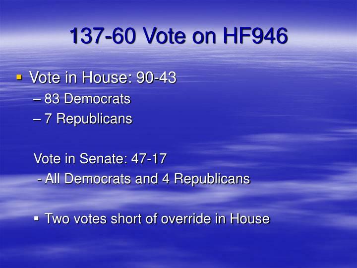 137-60 Vote on HF946