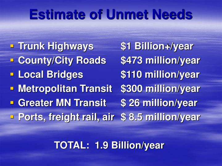 Estimate of Unmet Needs
