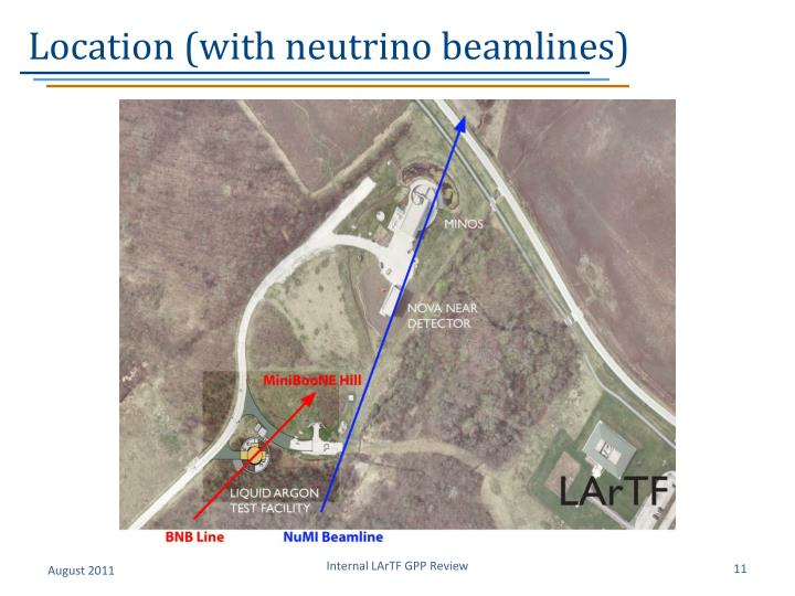 Location (with neutrino beamlines)