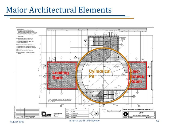 Major Architectural Elements