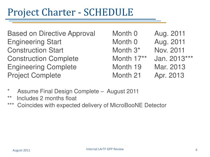 Project Charter - SCHEDULE
