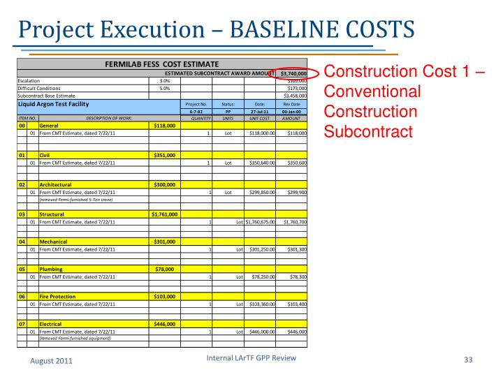 Project Execution – BASELINE COSTS