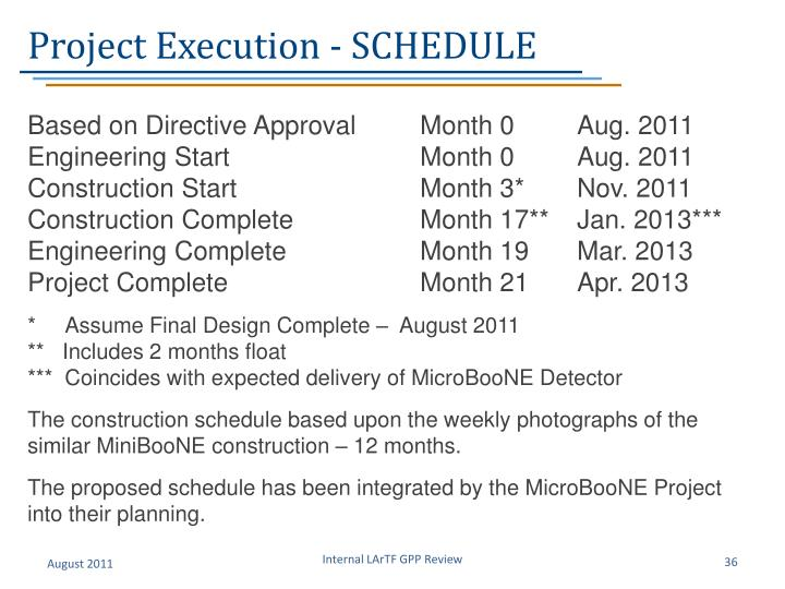 Project Execution - SCHEDULE