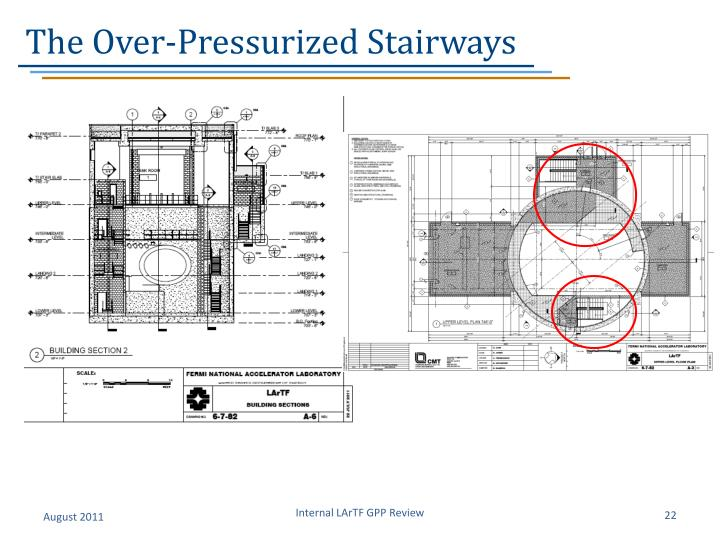 The Over-Pressurized Stairways