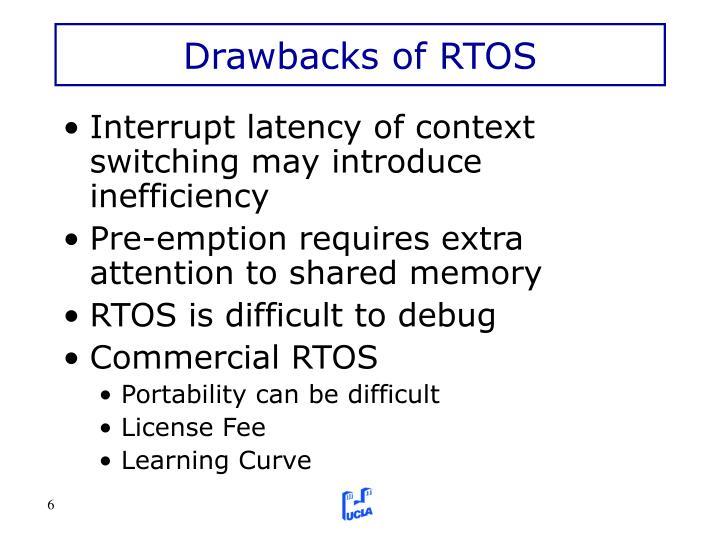 Drawbacks of RTOS