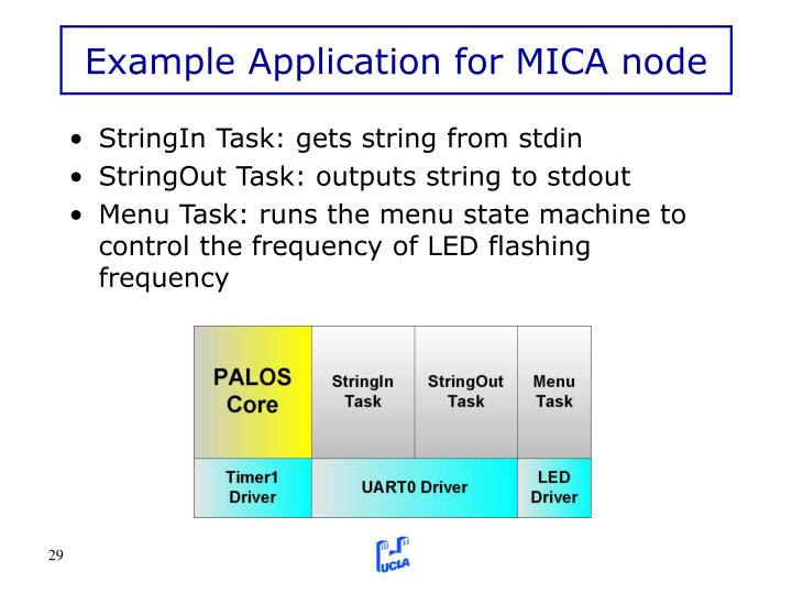 Example Application for MICA node
