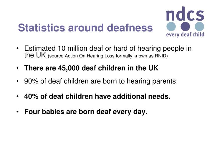Statistics around deafness