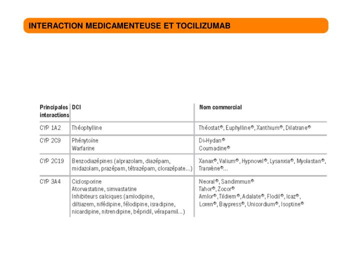 INTERACTION MEDICAMENTEUSE ET TOCILIZUMAB