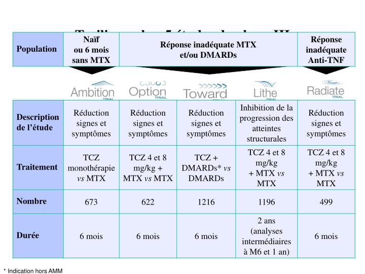 Tocilizumab  : 5 études de phase III internationales