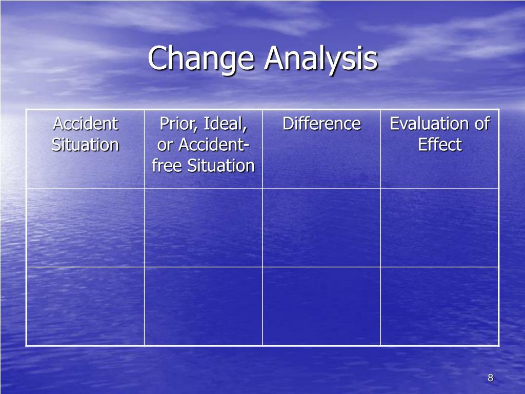 Change Analysis