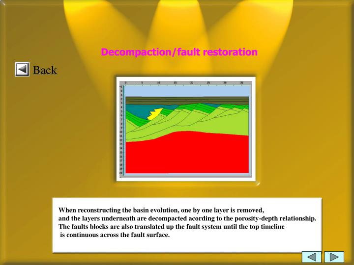 Decompaction/fault restoration