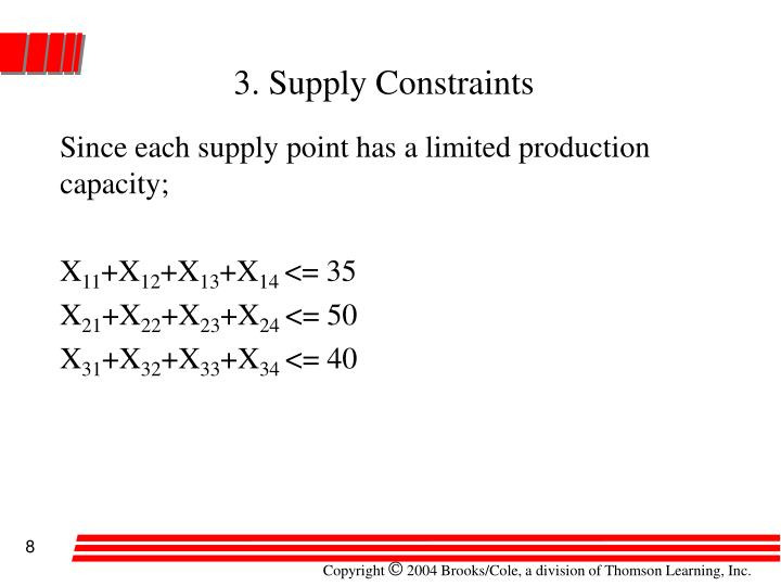 3. Supply Constraints