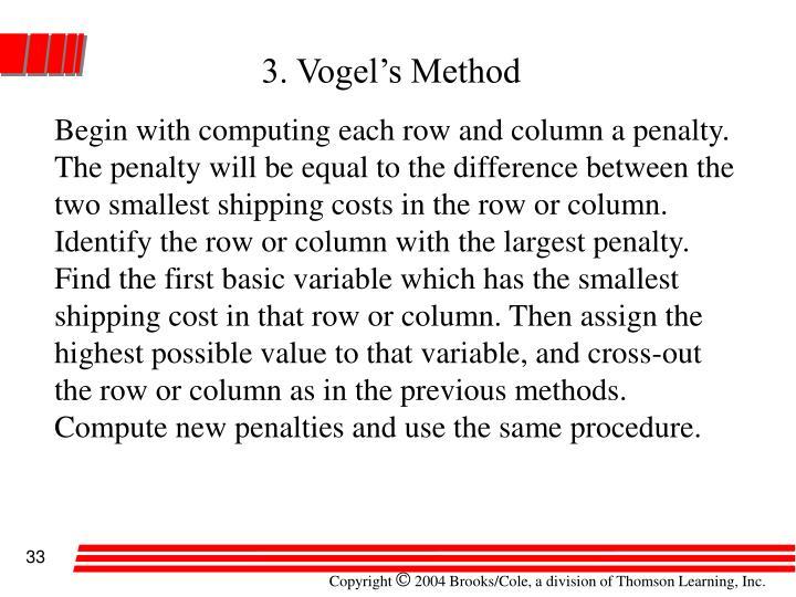 3. Vogel's Method