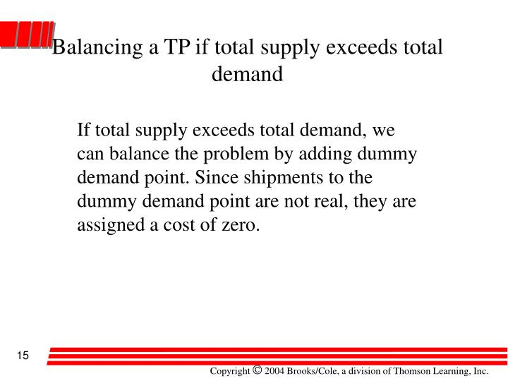 Balancing a TP if total supply exceeds total demand