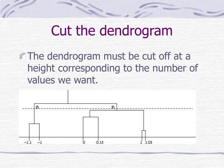 Cut the dendrogram