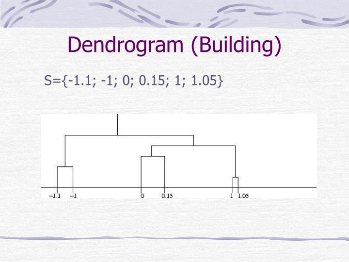 Dendrogram (Building)