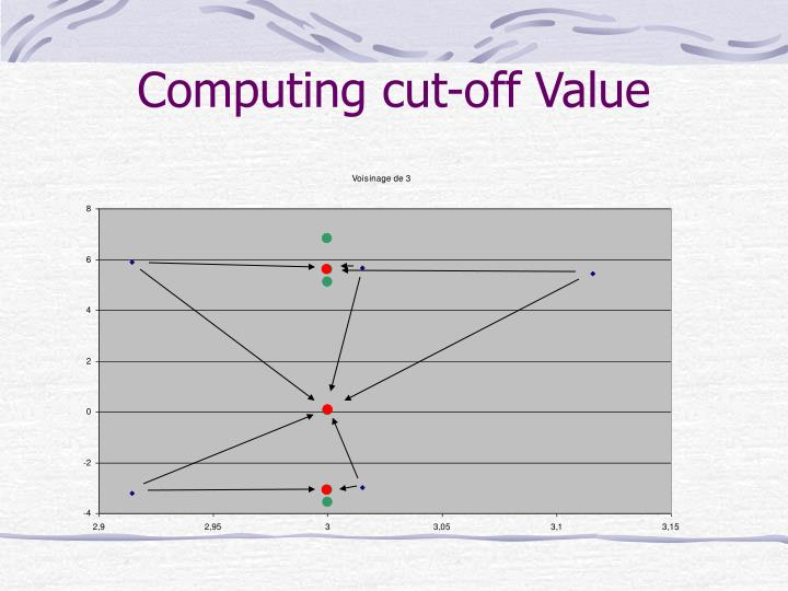 Computing cut-off Value