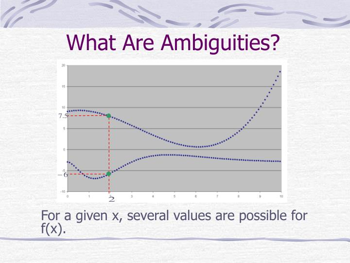 What are ambiguities