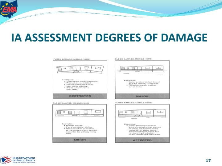 IA ASSESSMENT DEGREES OF DAMAGE
