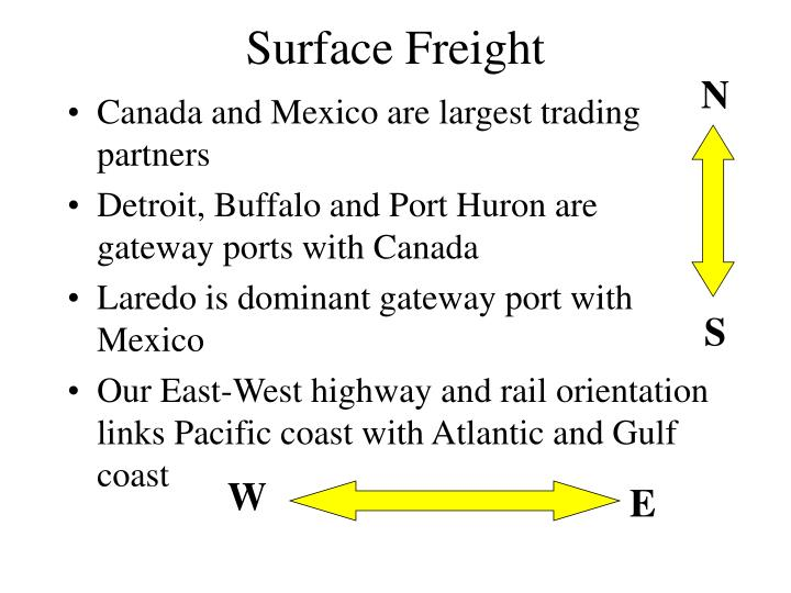 Surface Freight