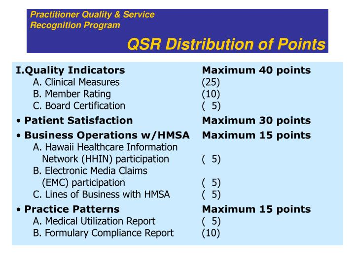 Practitioner Quality & Service Recognition Program