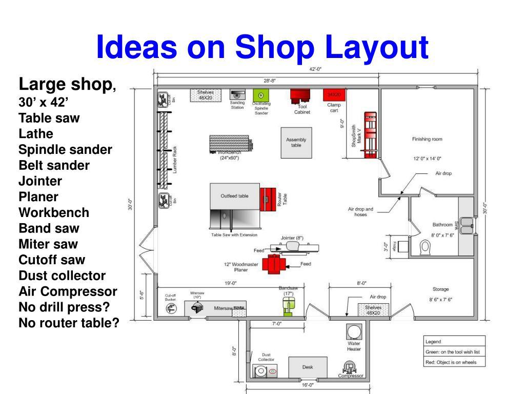Ideas on Shop Layout