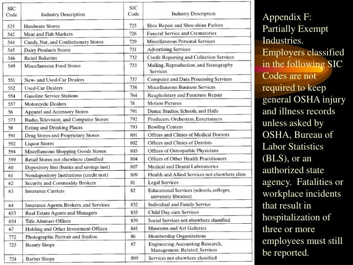 Appendix F:  Partially Exempt Industries.  Employers classified in the following SIC Codes are not required to keep general OSHA injury and illness records unless asked by OSHA, Bureau of Labor Statistics (BLS), or an authorized state agency.  Fatalities or workplace incidents that result in hospitalization of three or more employees must still be reported.