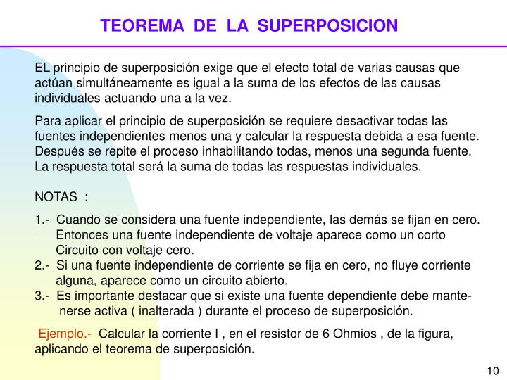 TEOREMA  DE  LA  SUPERPOSICION