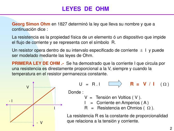 LEYES  DE  OHM