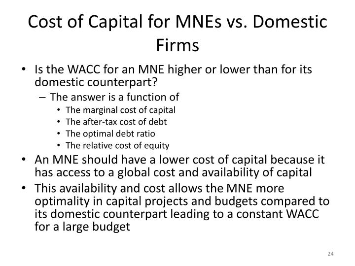 Cost of Capital for