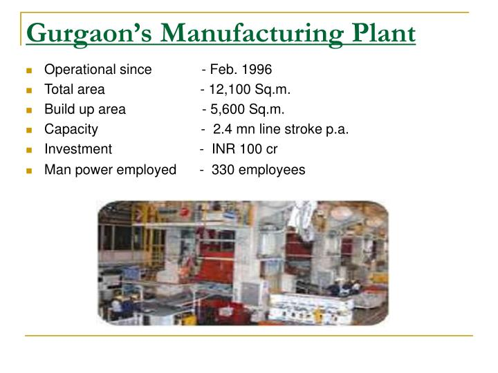 Gurgaon's Manufacturing Plant