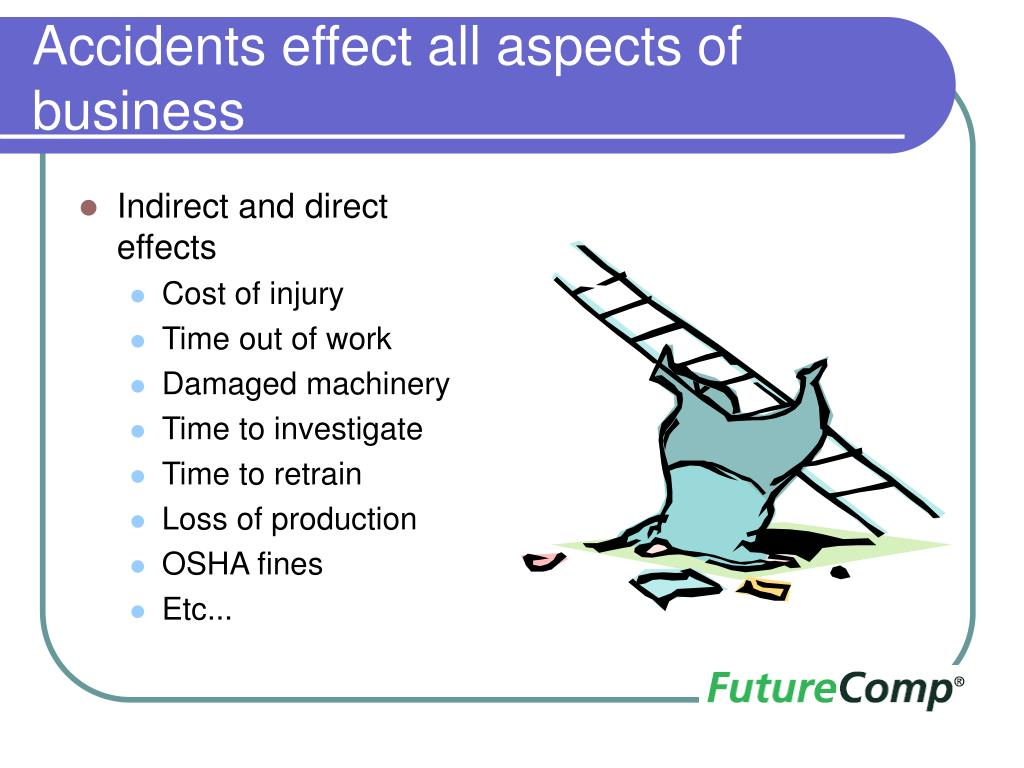 Accidents effect all aspects of business