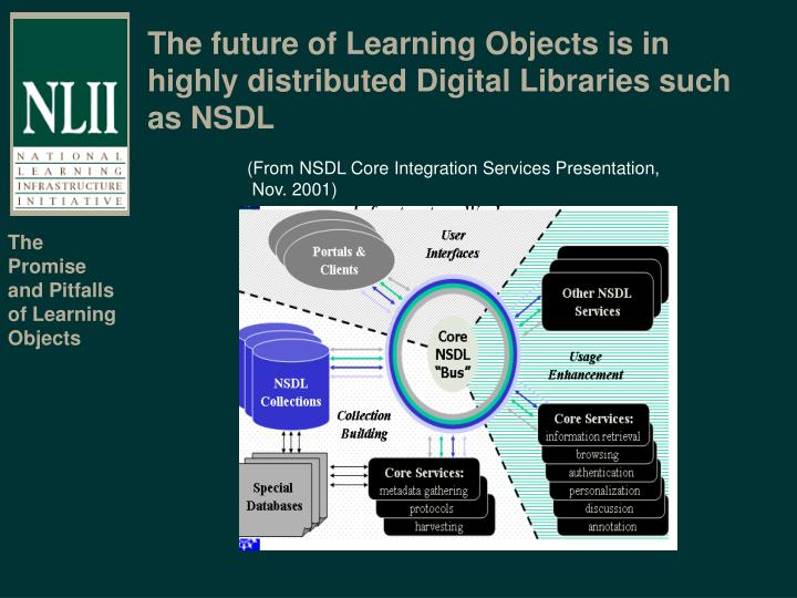 The future of Learning Objects is in highly distributed Digital Libraries such as NSDL
