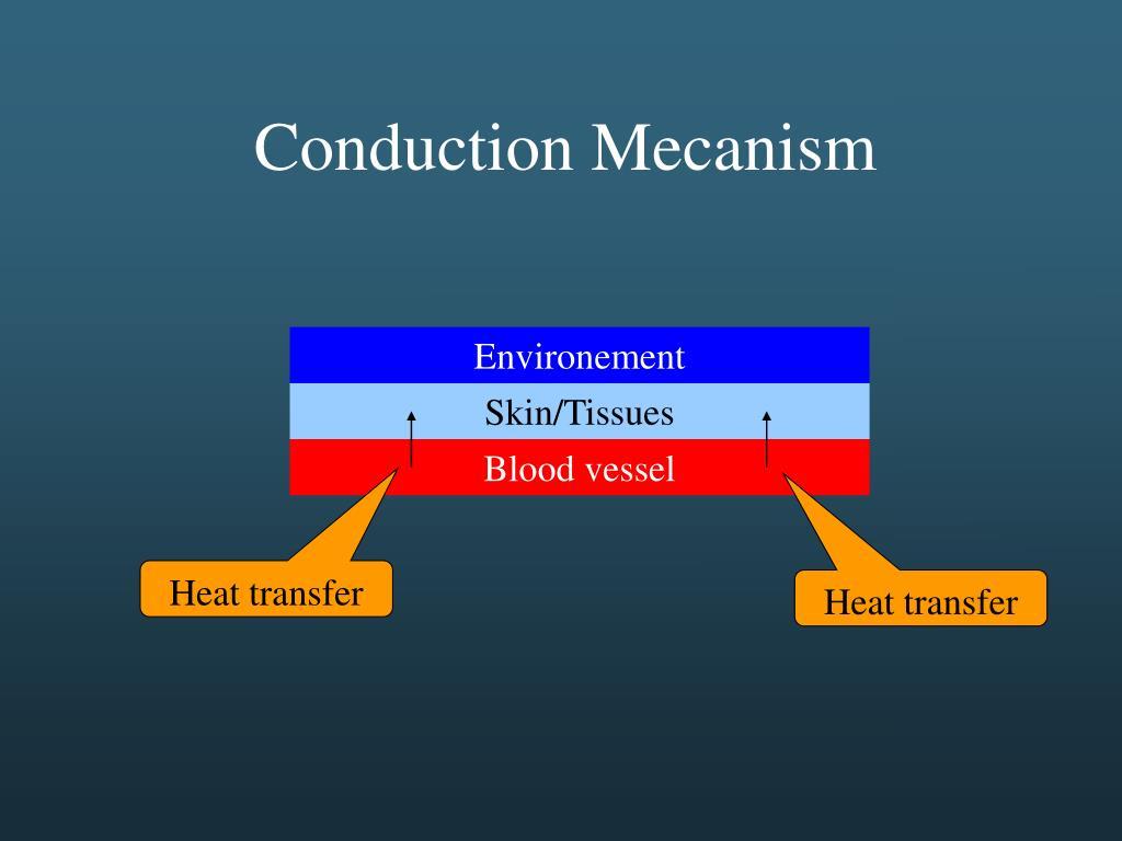 Conduction Mecanism