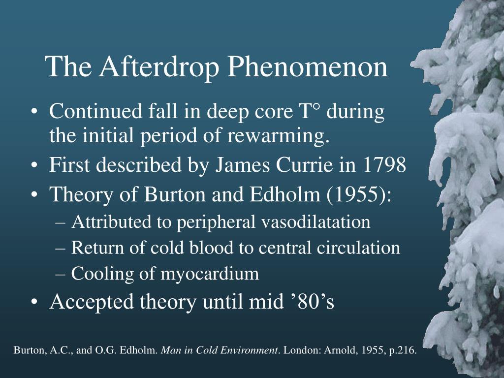 The Afterdrop Phenomenon