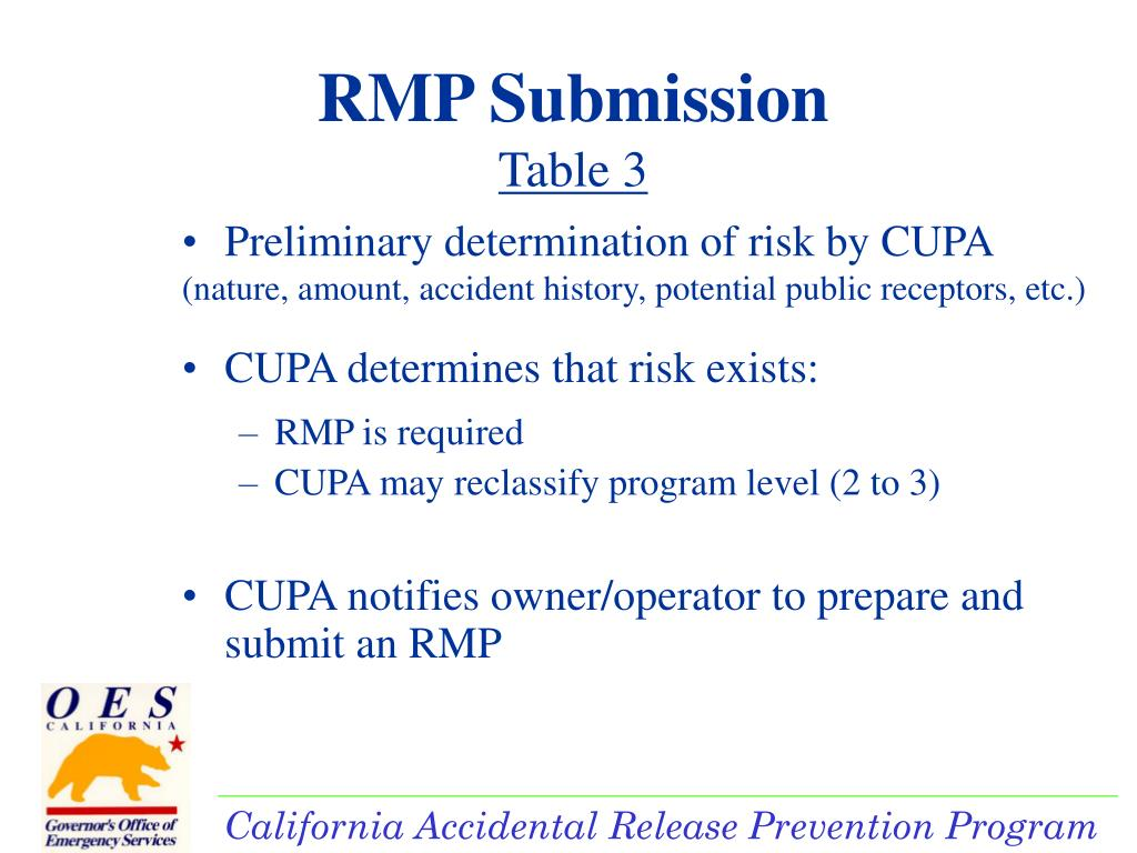 Preliminary determination of risk by CUPA