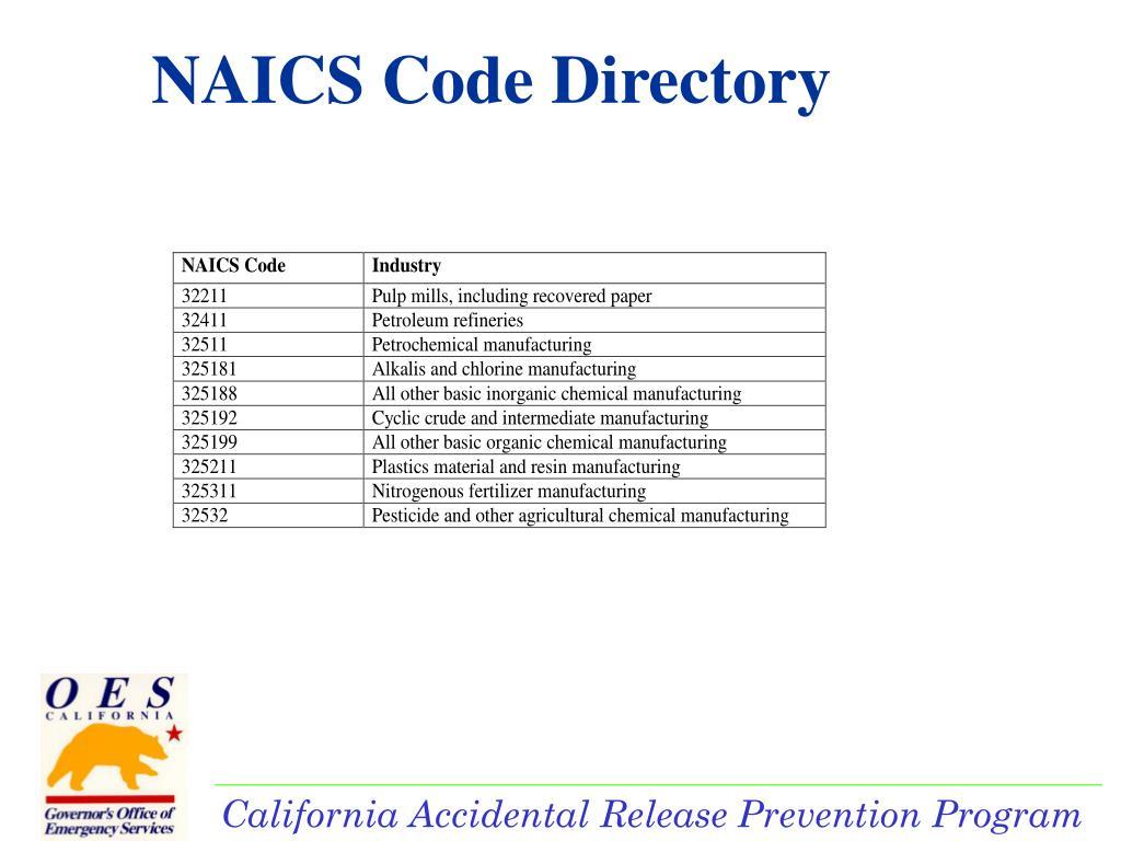 NAICS Code Directory