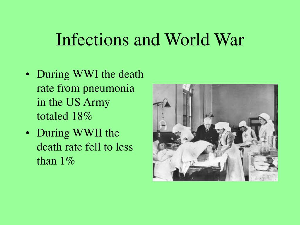Infections and World War